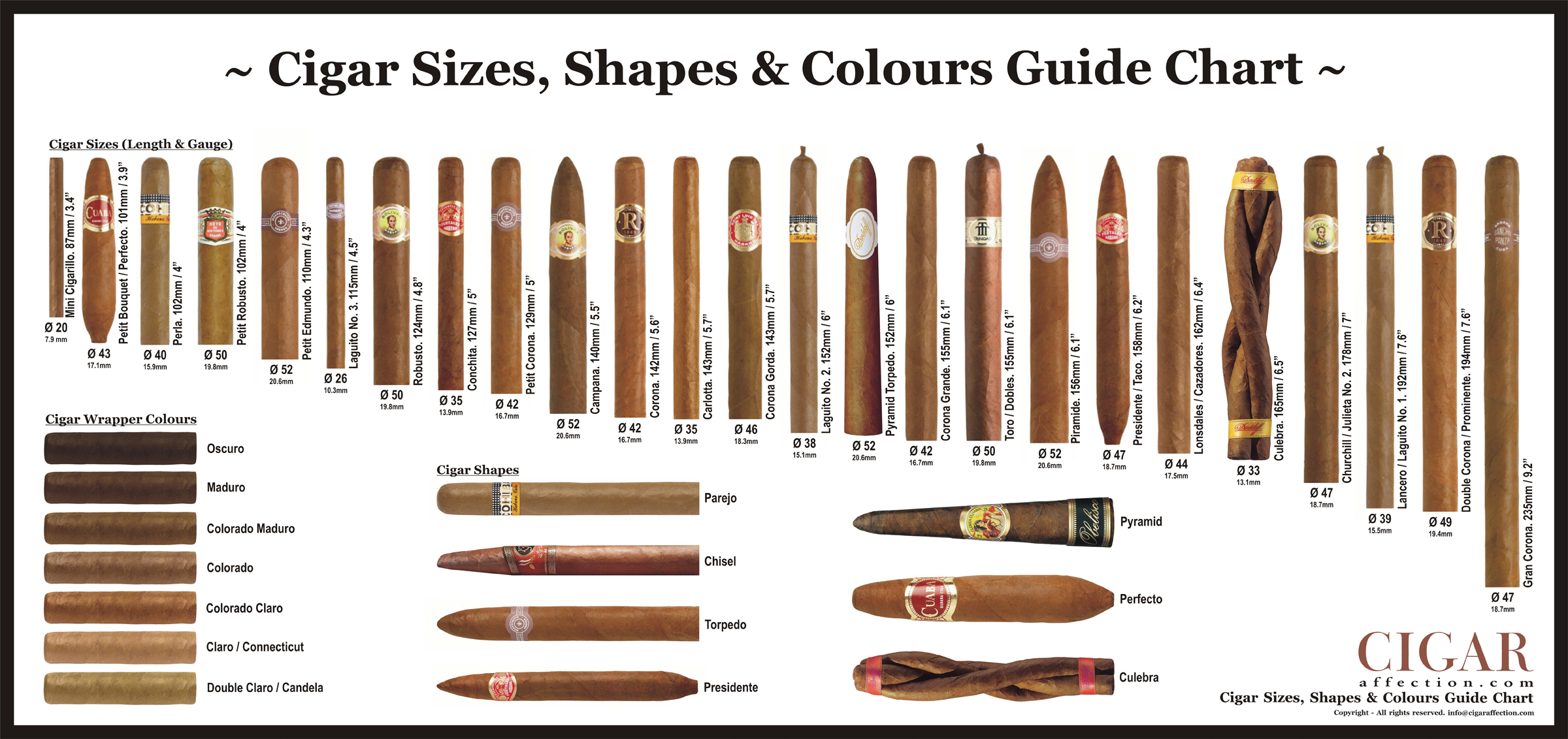 Cigar sizes shapes and ring gauge guide chart cigar affection click here to geenschuldenfo Gallery