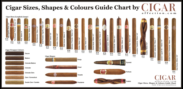 Insane image with cigar ring gauge chart printable